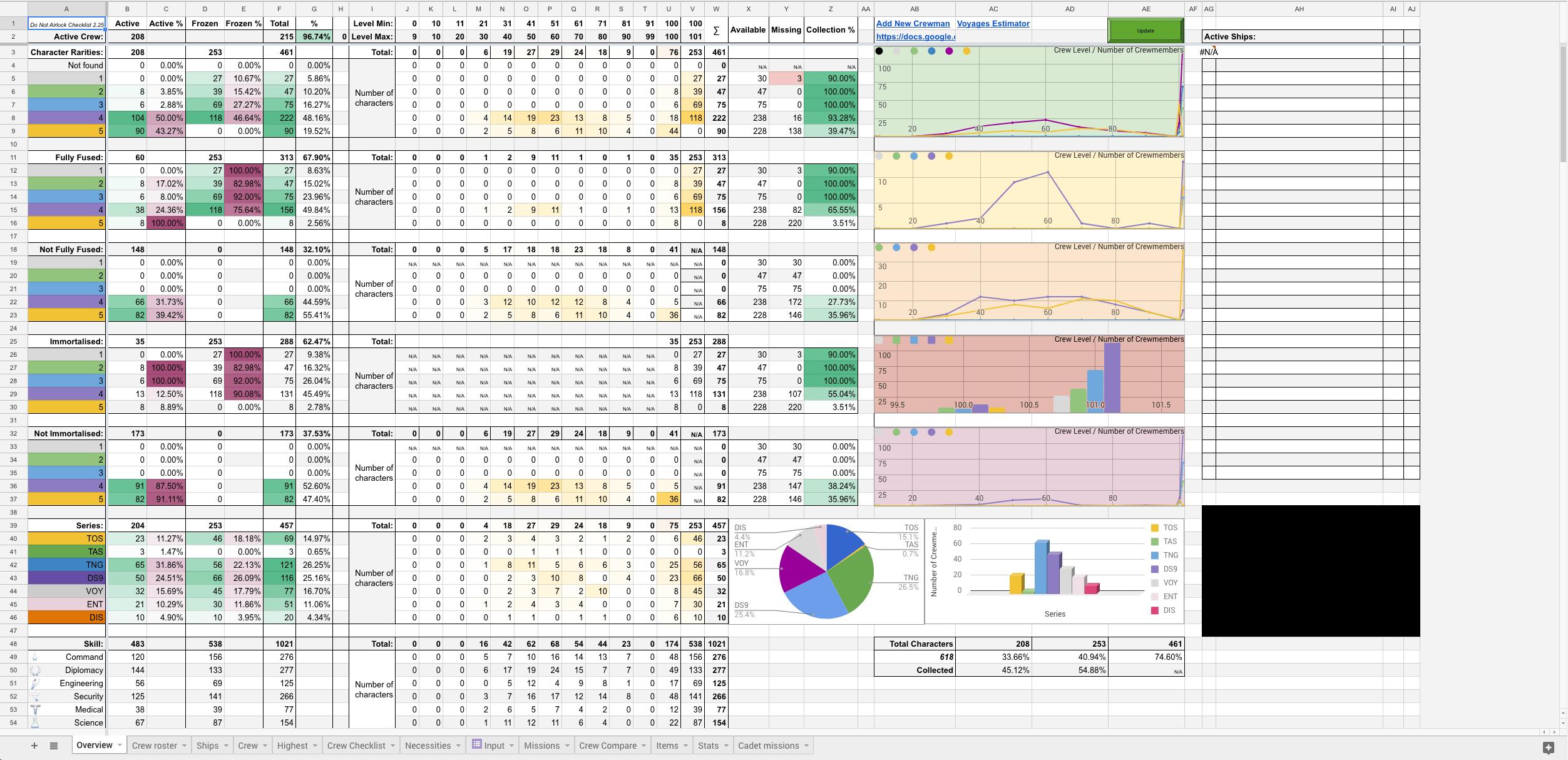 Star trek timelines crew spreadsheet