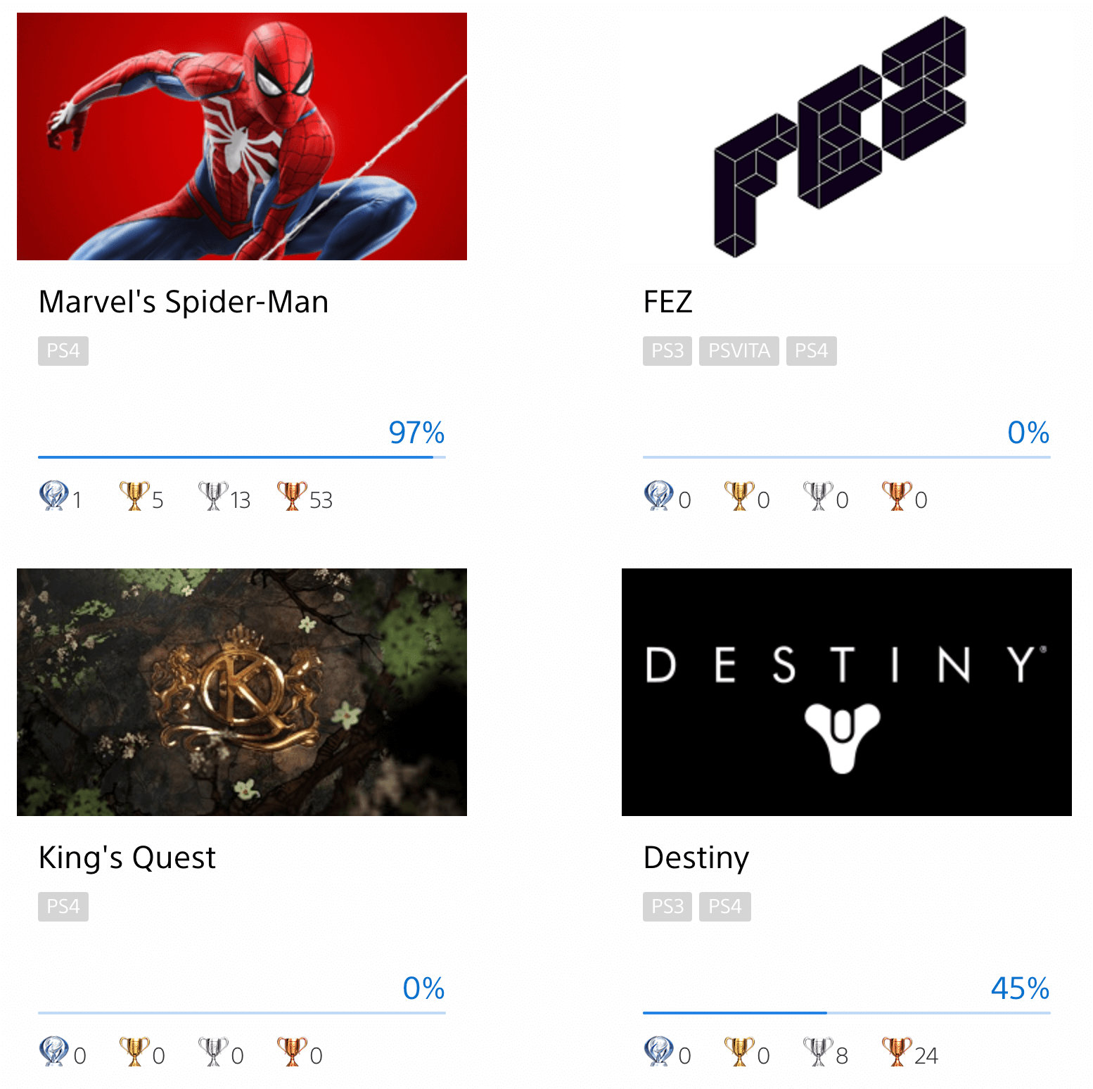 Even I'm surprised at have 45% of Destiny's achievements. 2 left for Spider-Man though. I really like PS4's Trophy range, but I also like Xbox's GS numbers.